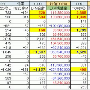 11/15(金)ソシエテ以外はメッタ〇〇!!