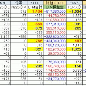 5/14(木)明日は大注目の手口!!