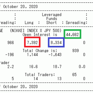 10/24(土) ☆最新CFTC