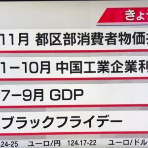 11/27(金)本日のトレードに活かそう!