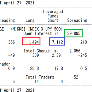 5月1日(土) ☆最新CFTC