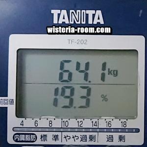 #29【目指せ-17kg!40代からのダイエット2月の結果】