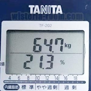 #44【目指せ-17kg!40代からのダイエット5月の結果】