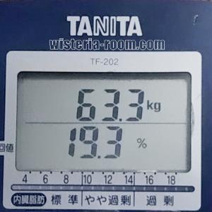 #49【目指せ-17kg!40代からのダイエット10月の結果】