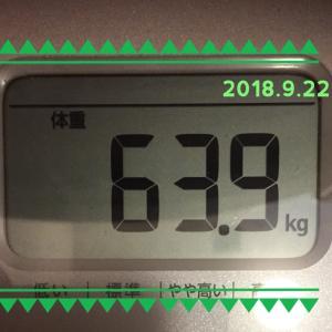 ダイエット165日目 ~カカオポリフェノールには食欲抑制効果があるよ~