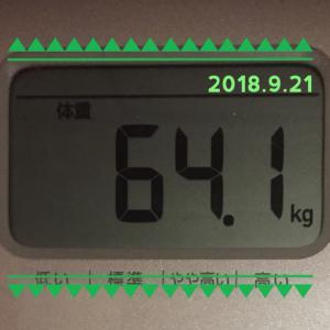 ダイエット164日目 ~今の修学旅行って~