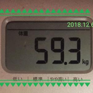 【-25kg達成!!】ダイエット卒業宣言♪