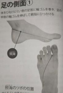 輪ゴム療法のやり方 足の側面編