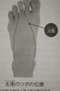 輪ゴム療法のやり方 足の甲、足首編