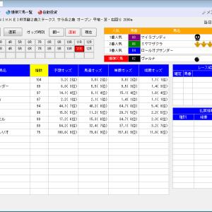 競馬ソフトにお任せ・11/23(土)の競馬計画