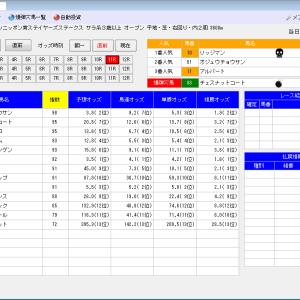 競馬ソフトにお任せ・11/30(土)の競馬計画