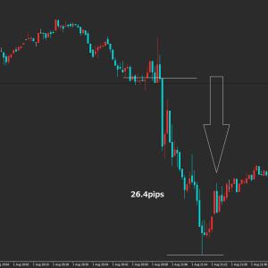 指標トレードで勝つためには? FOMC