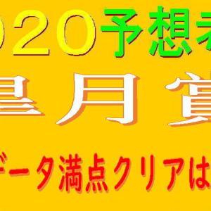 皐月賞2020消去法データ(過去10年)