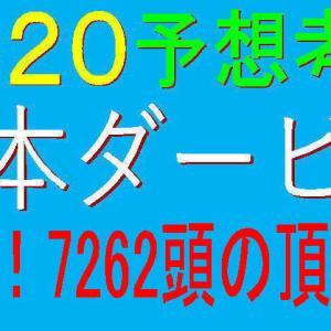 日本ダービー(東京優駿)2020競馬予想|いざ!7262頭の頂点へ