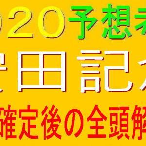安田記念2020【枠順確定】全頭解説 良枠を引いたのは?