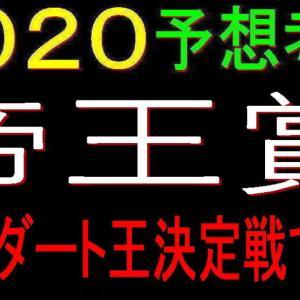 帝王賞2020予想(大井競馬) 今年もJRA勢が強いのか!?