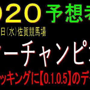 サマーチャンピオン2020予想(佐賀競馬)|コパノキッキングに【0.1.0.5】のデータ!?