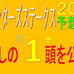 スプリンターズステークス2020競馬予想|過去10年【6.5.1.6】モズスーパーフレア!