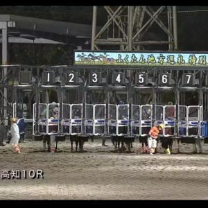 東京スプリント2021(大井競馬)消去法予想|過去3年【1.1.1.0】のアノ馬!