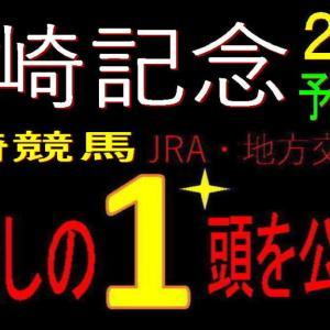 川崎記念2021(川崎競馬)消去法予想 穴なら狙ってみたいアノ馬の人気は?