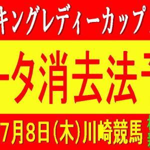スパーキングレディーカップ2021(川崎競馬)消去法予想|力が抜けてそうなアノ馬が2番人気!?