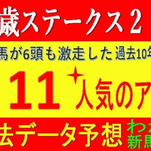 函館2歳2021競馬予想|世代最初の重賞馬は!?