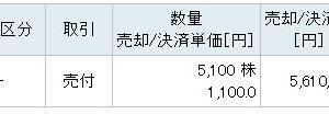 サイオス微益で利確。本日の資産¥5,610,000.- 前日比7月度の振り返り