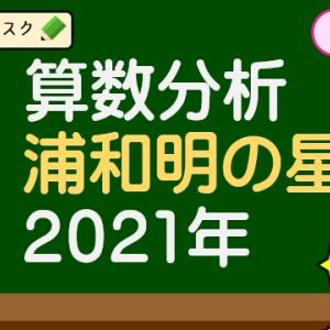 浦和明の星女子中学の算数分析と対策(2021年)
