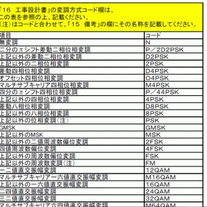 近畿総合通信局の(見慣れない)「アマチュア局申請版」がリリースされている件