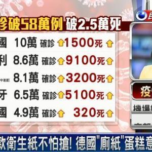 3月末の台湾の様子