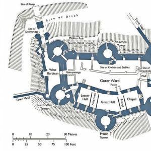 コンウィ城 2.(イギリス)