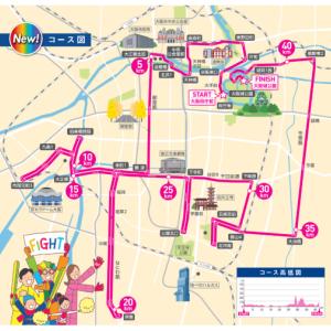 大阪マラソン2019 ~ レース編その①