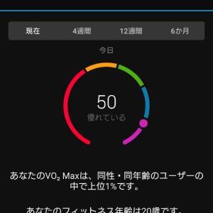 VO2Maxが夢の50台に突入!