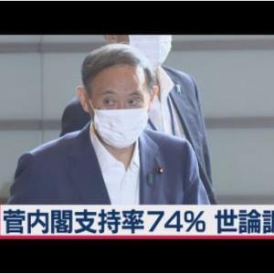 【検証】安倍内閣→菅内閣→菅内閣支持率74%(結局立憲民主党支持率は更に低下)