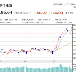 相場雑感 日本株に大きな流れが来ている