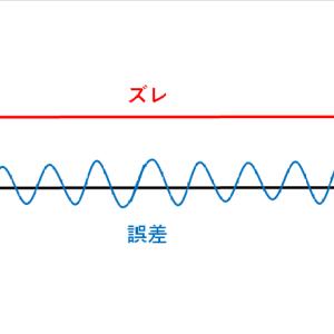 仕事の資料作成で日本語を間違えない方法