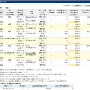 NISAにKDDIをもう100株、同値で移動 テリロジー売却、JTは失敗でした あと楽天レバブル突っ込み買いで910円稼得!