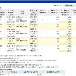 NISA口座に120万円近辺、預け入れました