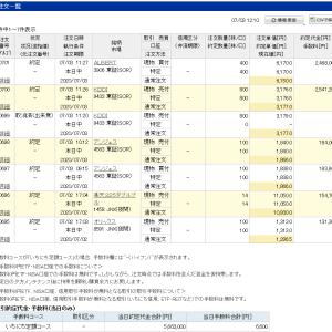 いちにち定額コースのボッタクリ手数料6600円を支払い、株式を入れ替えました