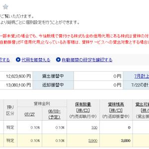 貸株金利、ファイト!ファイト!ファイト!貸株金利、バンザイ!!5日間の貸株金利で2万3千円稼得!!