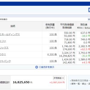 ネトゲ課金を、128,000円もしました!!!!