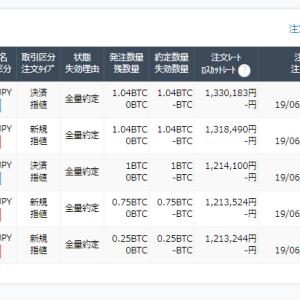 既に競馬で負けた5万円はリカバーか!!BTCのレバレッジ取引 ロングで8400円くらい稼得!