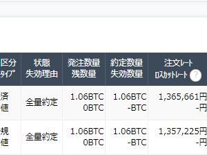 BTCレバレッジ取引で、0.0049BTCを追加!
