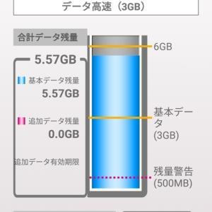 UQモバイルのデータ繰越