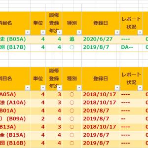 試験日程発表→スケジュール思案中。