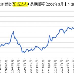 日米の配当貴族指数(2)