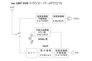 6m QRP DSB トランシ-バ-(ポケロク)のページを更新(2020.09.07)