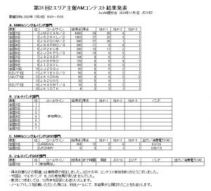 第31回2エリア主催AMコンテストの結果発表(2020.07.26実施)