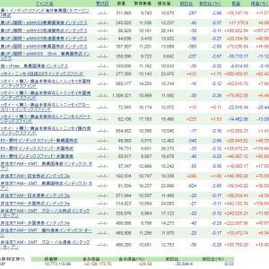 インデックスファンド 積立買付運用状況(R2.5.26)