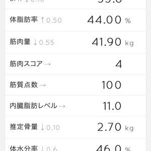減った(・∀・)☆ダイエット162日目